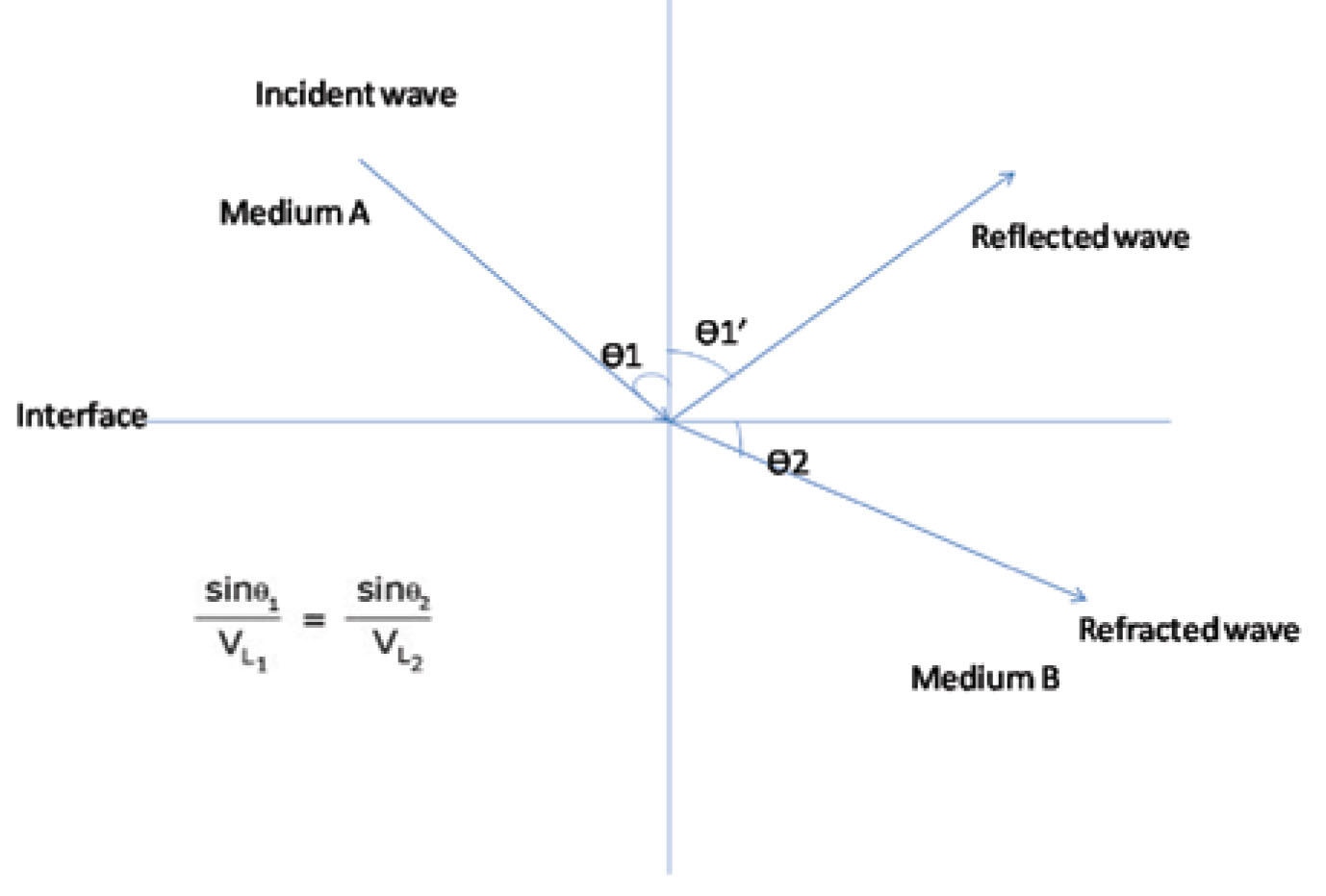 refraction by a prism physics pdf